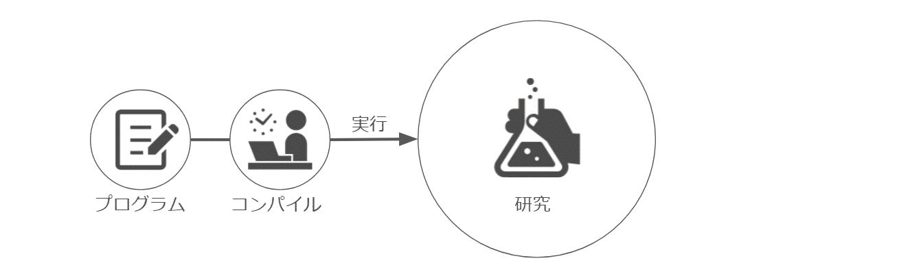 SX-Aurora TSUBASA-gpgpu
